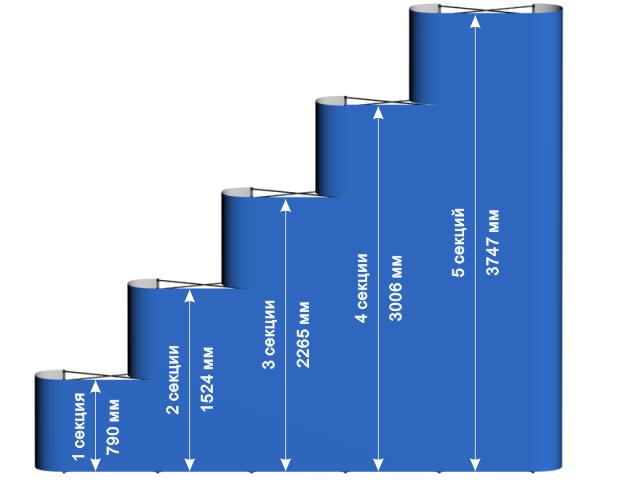 Высота мобильных стендов Medusa PopUp
